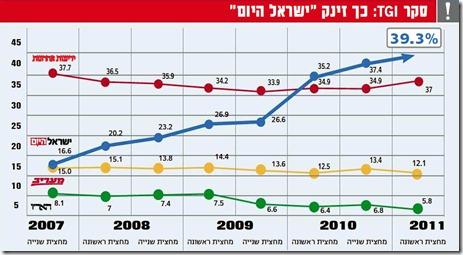 israel_hayom_fake_240711