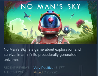 Screenshot of the Steam store page for No Man's Sky, showing the game's user ratings
